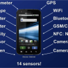 sensor superpowers